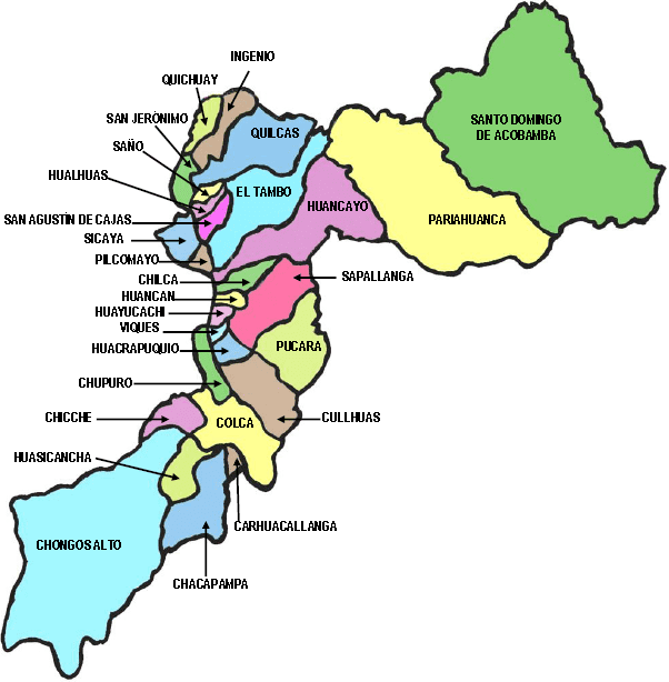 Distritos de Huancayo